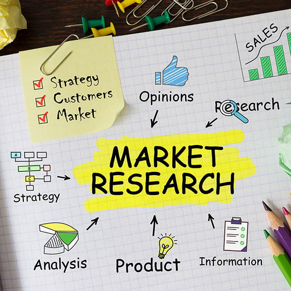 thefc - Invest in Market Research